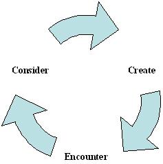 Craftsman's Circle